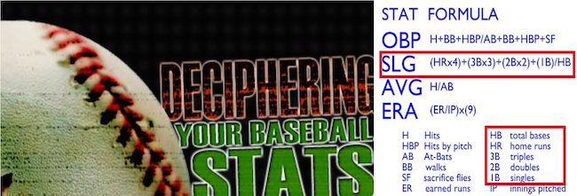 Why a .265 hitter may be a better import for your club than a .330 hitter!